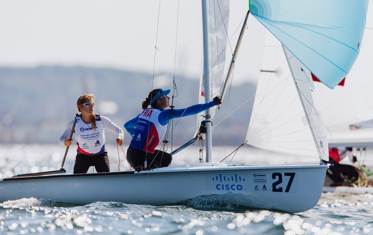 Day #2 Morning Report - Aarhus Sailing World Championships 2018