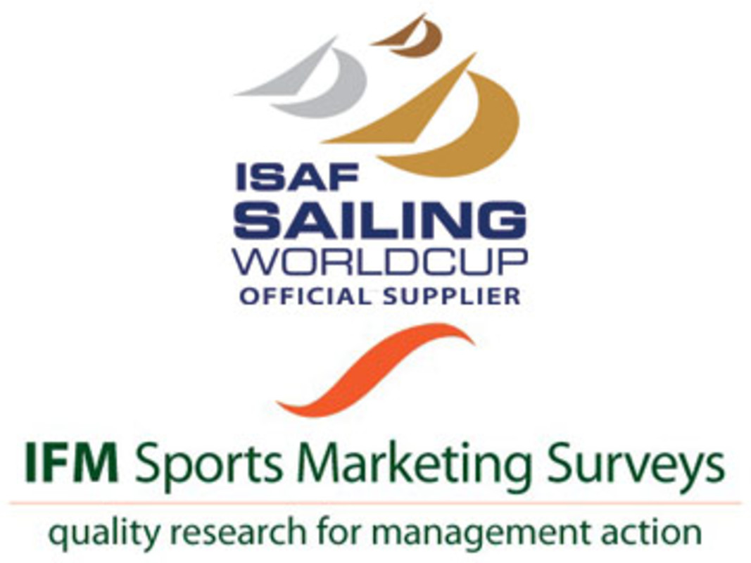The ISAF Sailing World Cup and IFM Sports Marketing Surveys logos